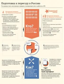 Патент на работу для граждан Украины 2015
